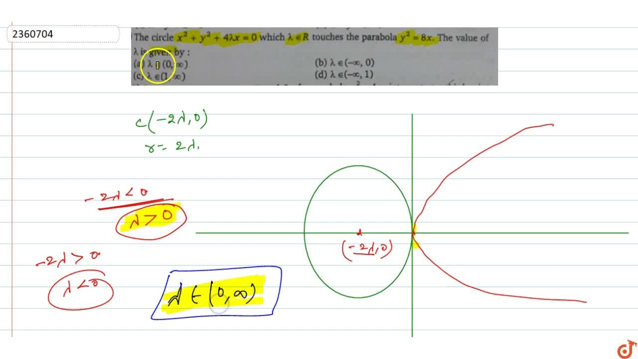 The circle x^2+y^2+4lambdax=0 which lambda in R touches the parabola y^2=8x The value of lambda is given by