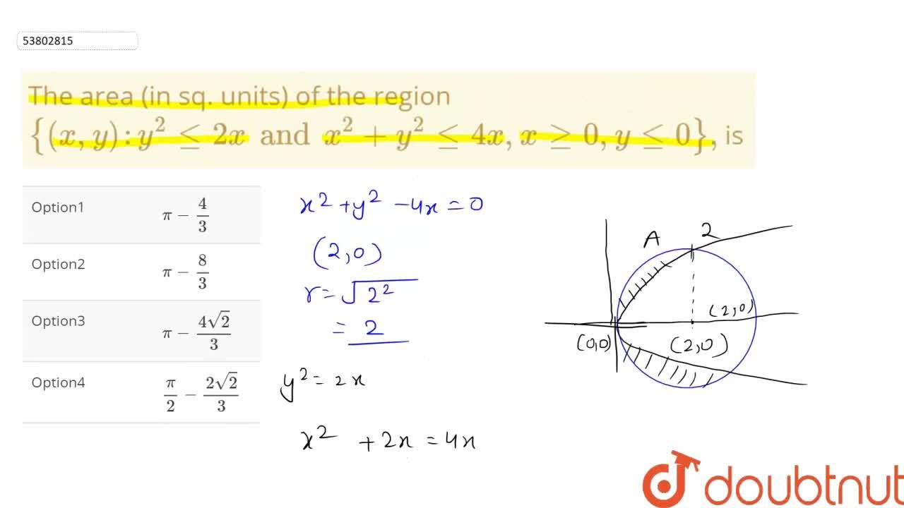 Solution for The area (in sq. units) of the region  <br>  {(x,