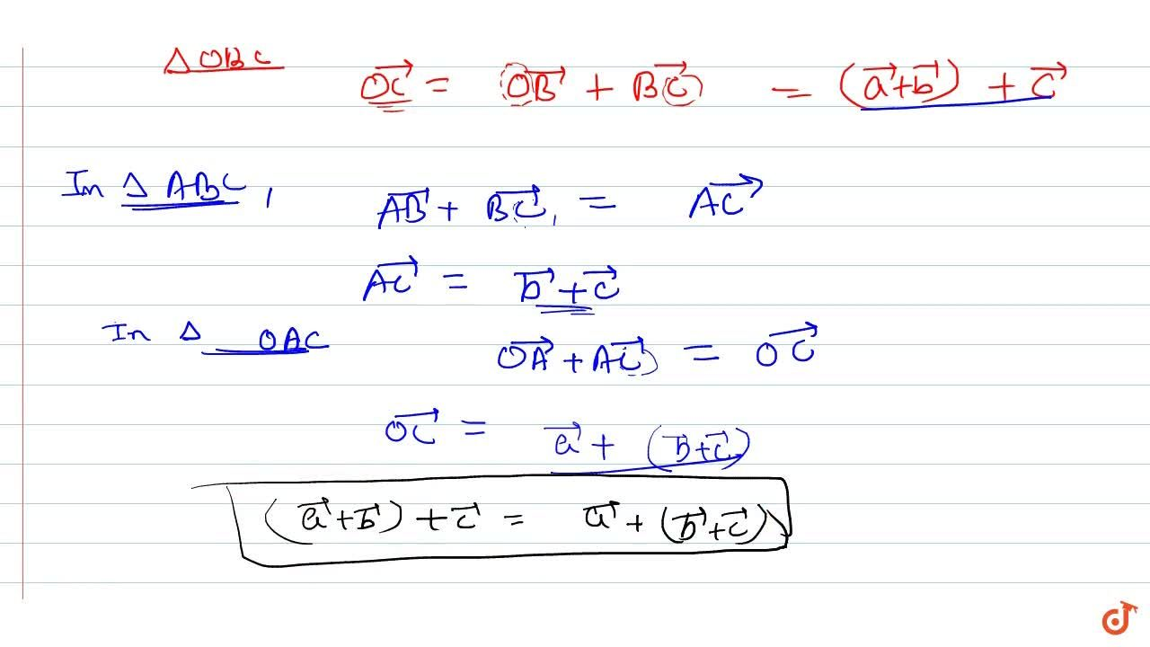 Solution for VECTOR ALGEBRA   ADDITION OF VECTOR   Magnitude of