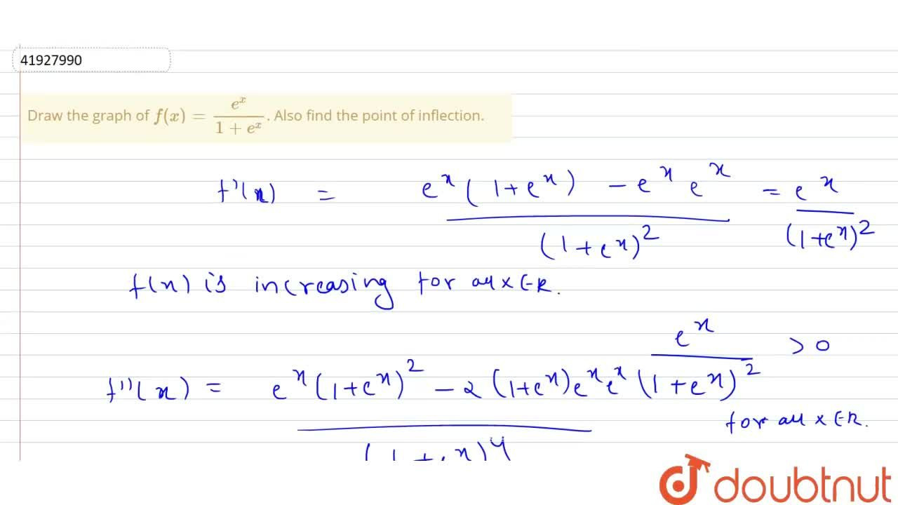 Draw the graph of f(x) = e^(x),(1+e^(x)). Also find the point of inflection.