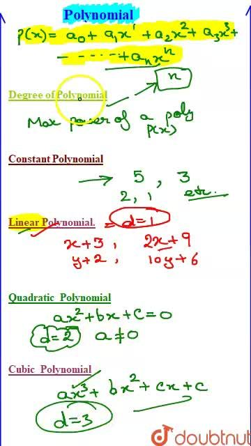 Solution for Introduction to Polynomials