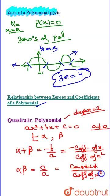 Solution for Zeroes of Polynomials