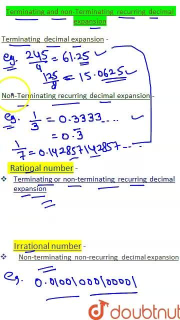 Solution for Terminating and Non-Terminating recurring decimal