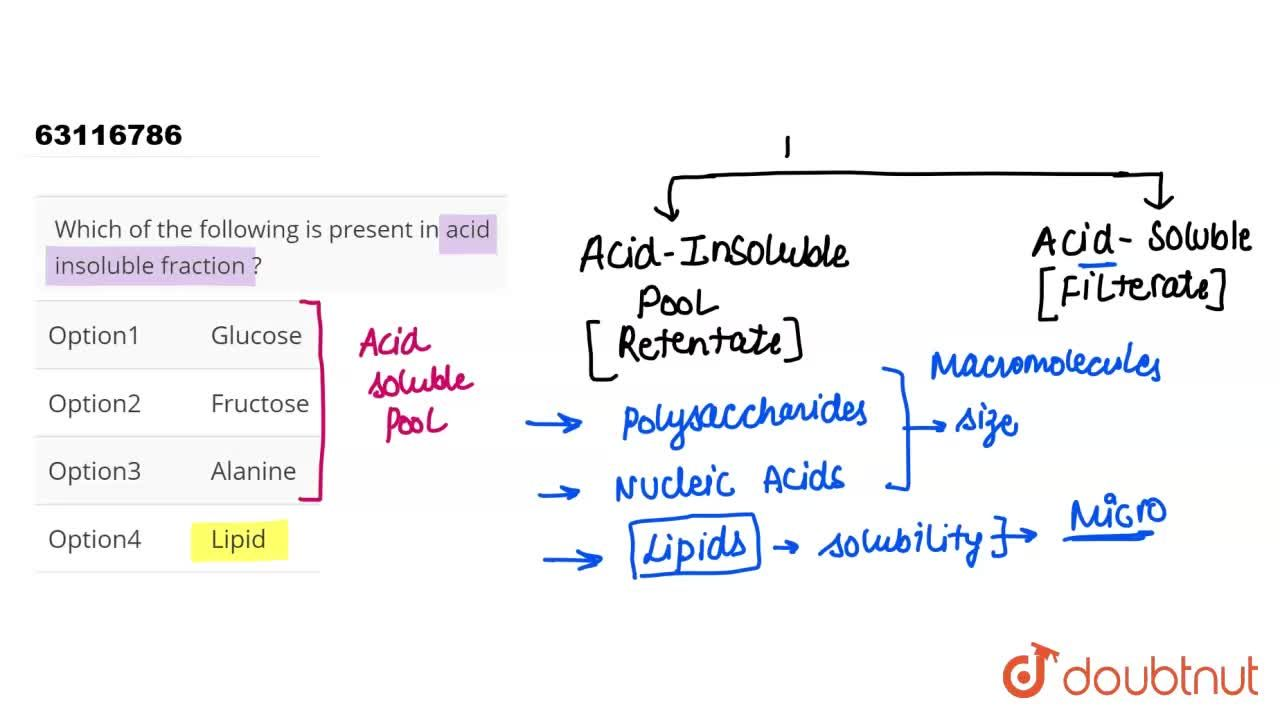 Solution for Which of the following is present in acid insolubl