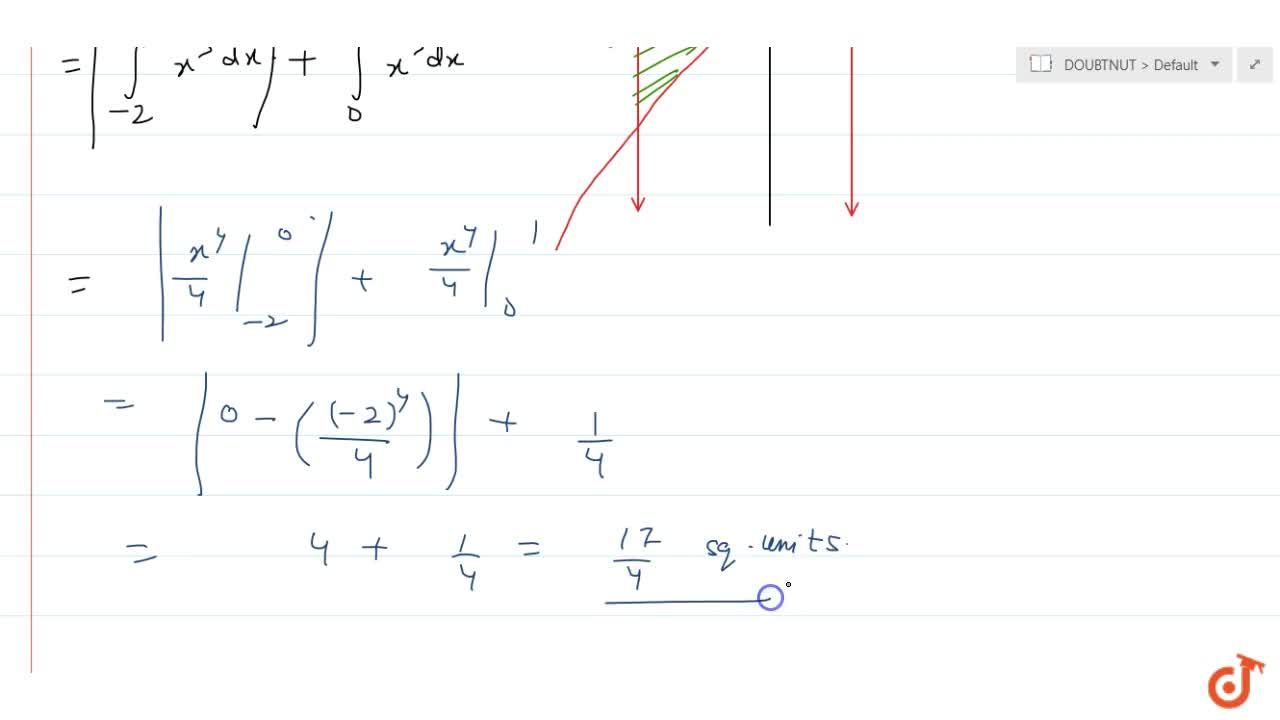 Solution for The area (in square units) bounded by the curve y