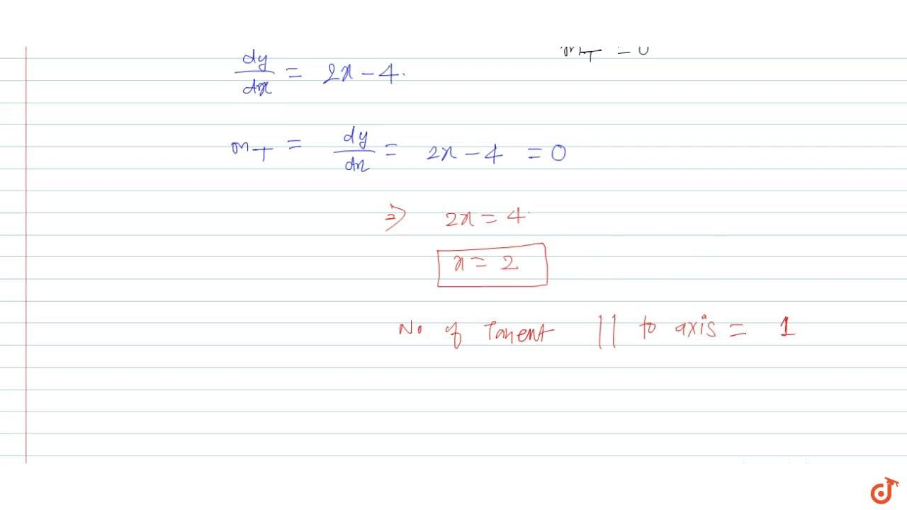 Solution for  How many tangents are parallel to X-axis for the
