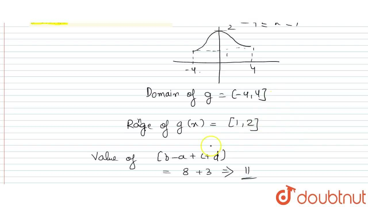 """Consider a function f whose domain is [-3, 4] and range is [-2, 2] with following graph. <br> <img src=""""https:,,d10lpgp6xz60nq.cloudfront.net,physics_images,CEN_CAL_C01_E18_028_Q01.png"""" width=""""80%""""> <br> Domain and range of g(x)=f(