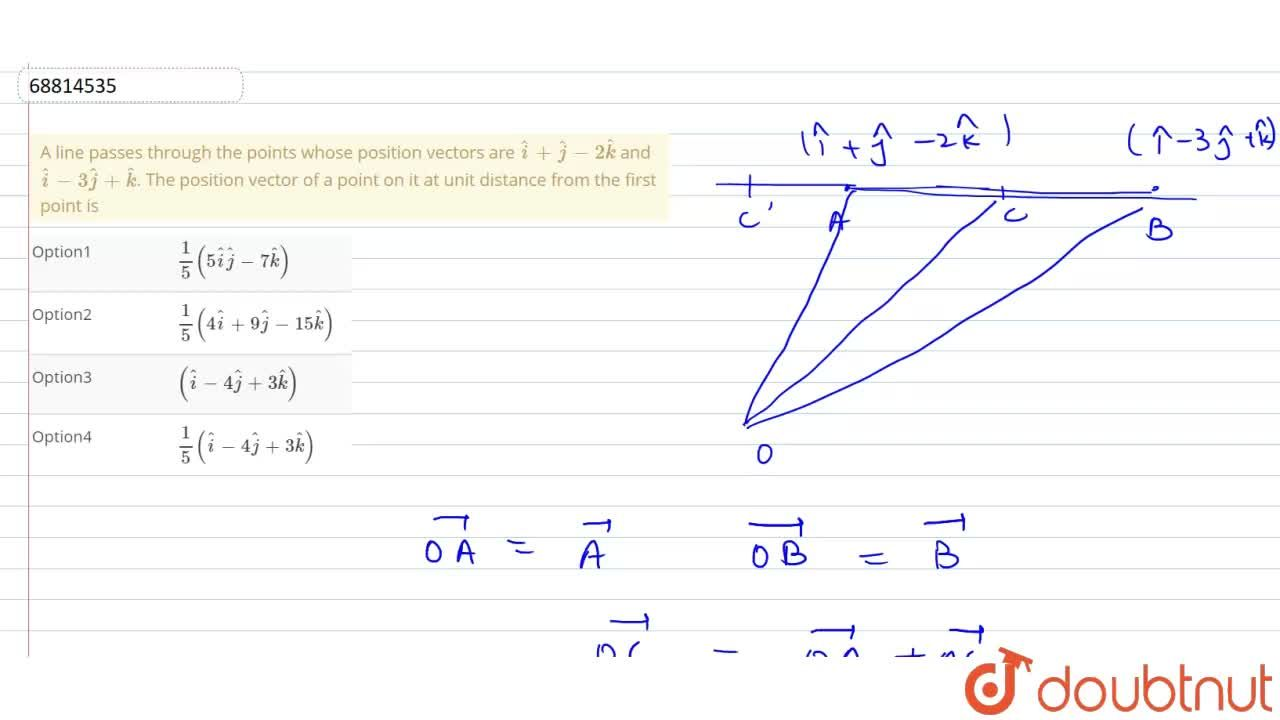 A line passes through the points whose position vectors are hati+hatj-2hatk and hati-3hatj+hatk. The position vector of a point on it at unit distance from the first point is