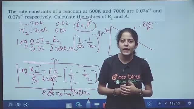 Solution for Class 12 Chemistry | Chapter 4 | Chemical Kinetics