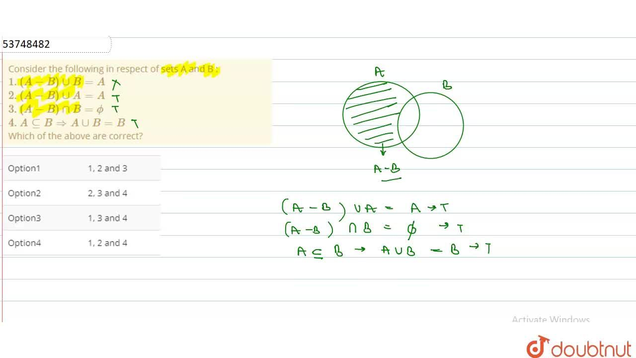 Solution for Consider the following in respect of sets A and B