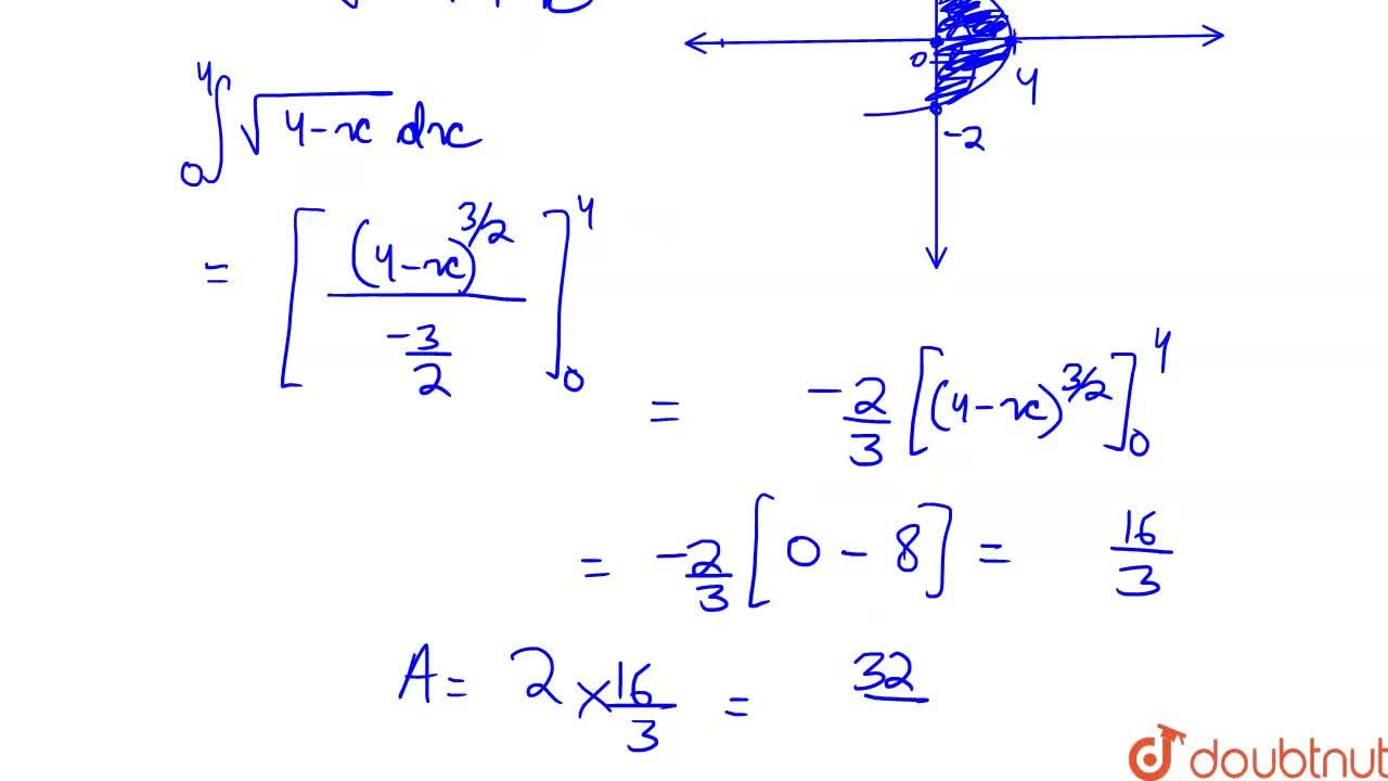 The area bounded by the curve x = 4 - y^(2) and the Y-axis is