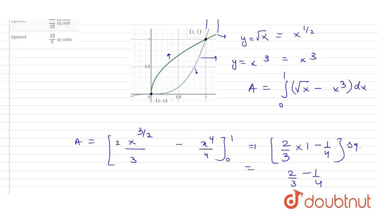 Solution for The area enclosed between the curves y = x^(3) a