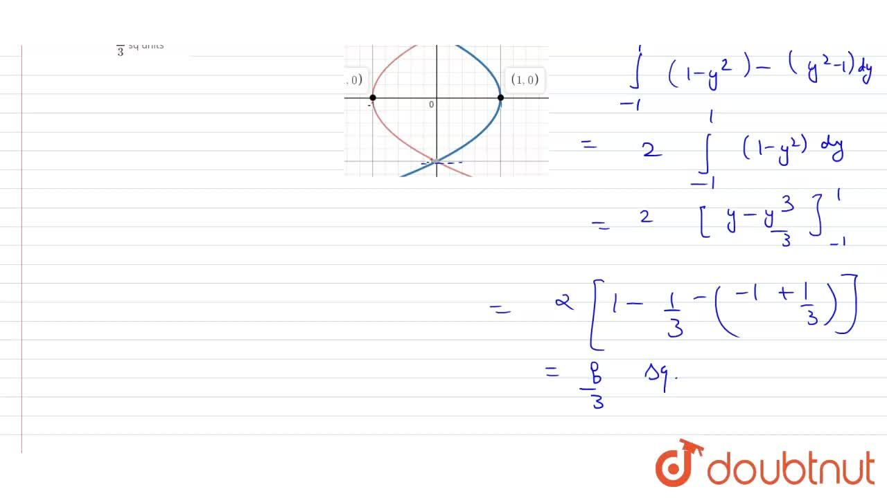 Determine the area enclosed by the two curves given by y^(2)=x+1 and y^(2)=-x+1