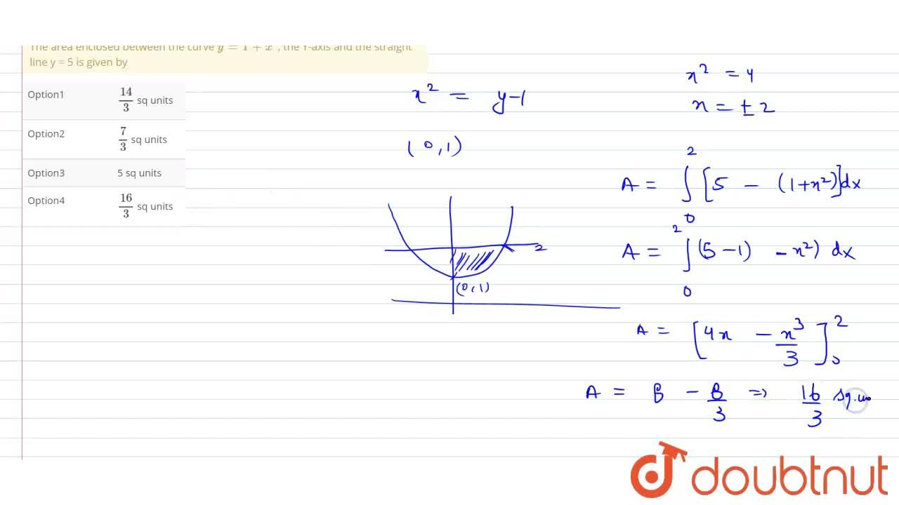 Solution for The area enclosed between the curve y = 1 + x^(2)