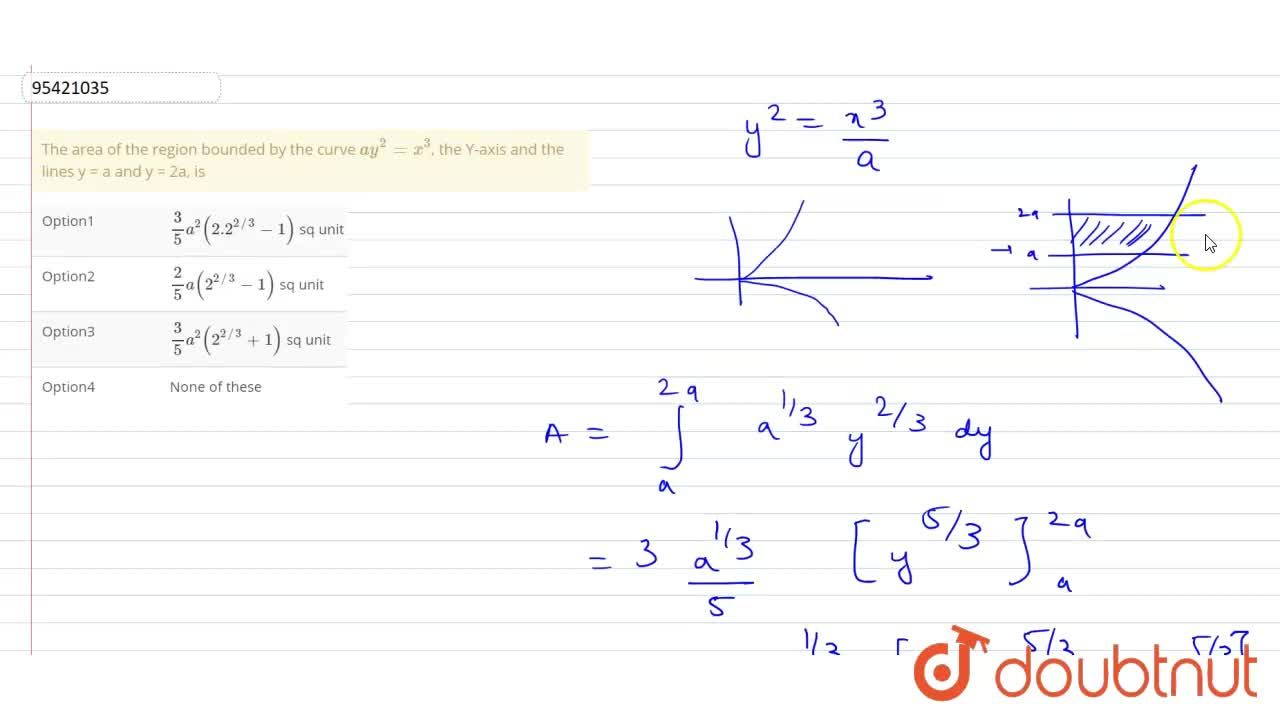 Solution for The area of the region bounded by the curve ay^(2