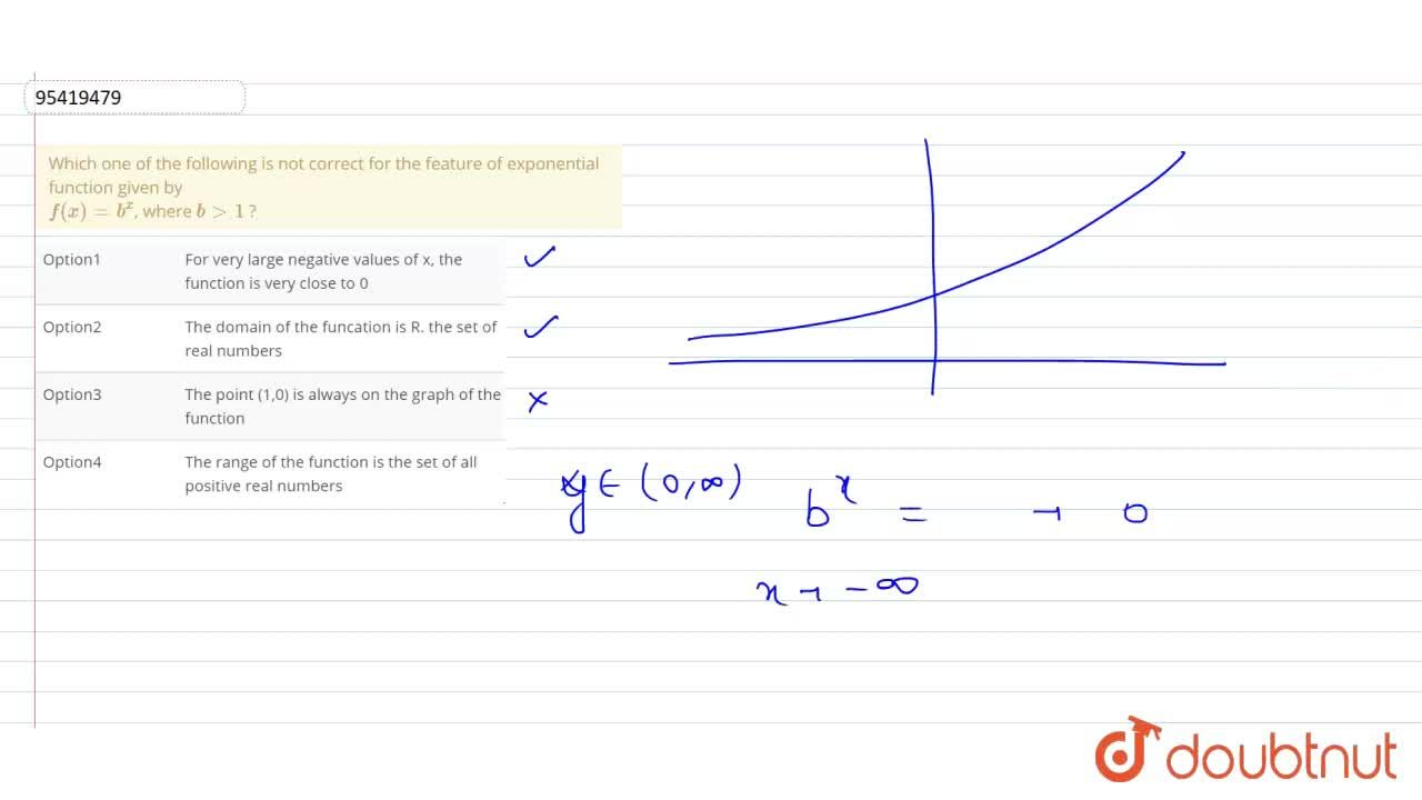 Which one of the following is  not correct for the feature of exponential function given by <br> f(x)=b^(x), where b gt 1 ?