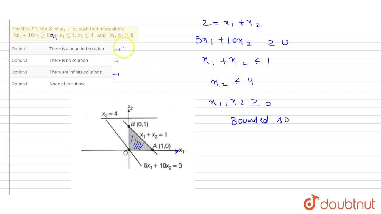 Solution for For the LPP, Min  Z= x_1 +x_2   such that inequa