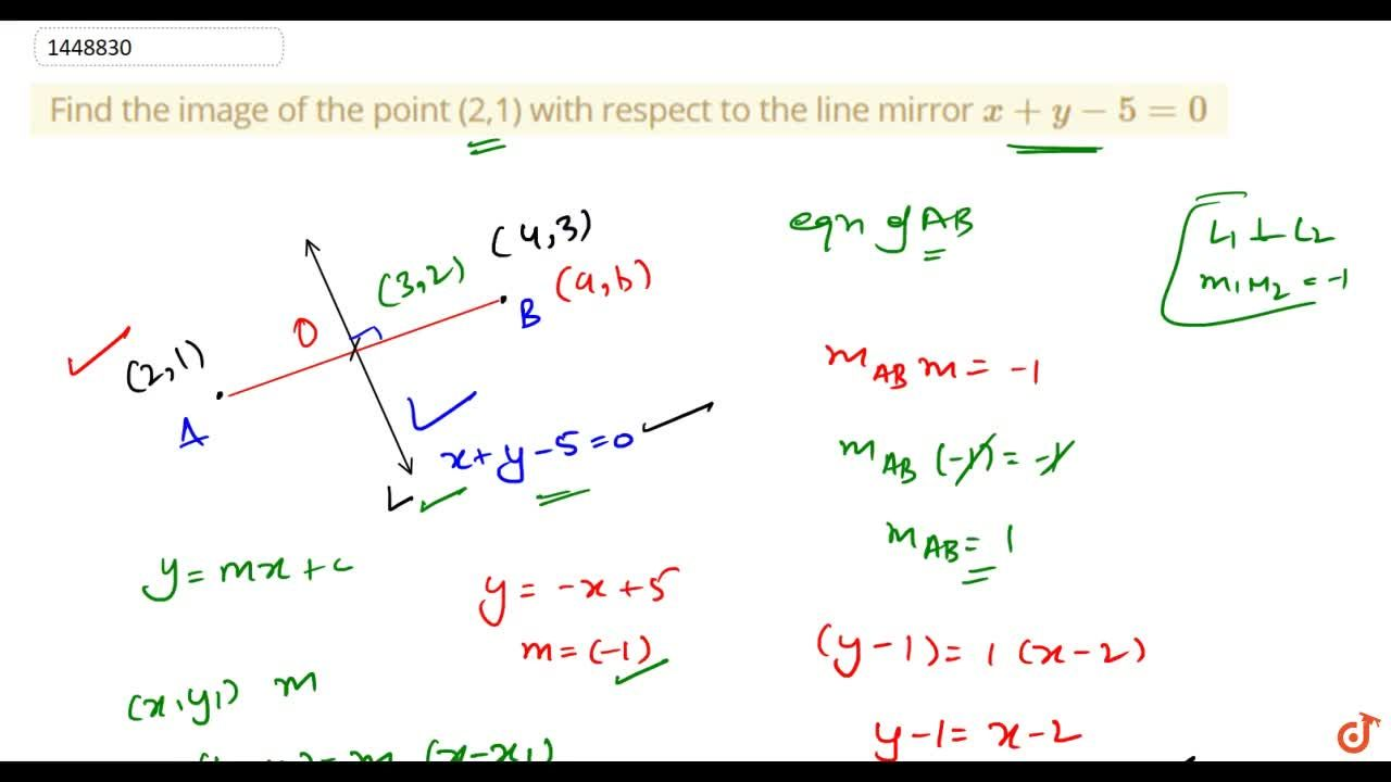 Solution for Find the image of the point (2,1) with respect to