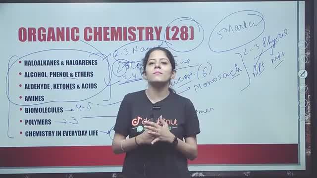 Solution for Most Important Topics for Chemistry   Class 12 CBS