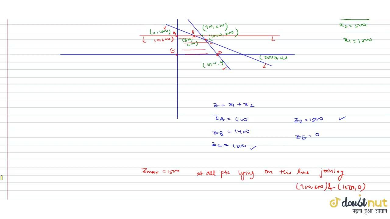 Solution for The iinear programming problem Maximise Z=x_1 +x_