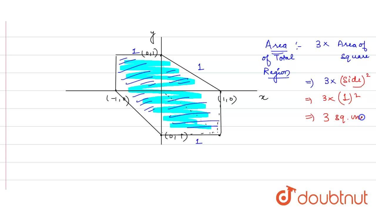 Solution for Find the area of the region formed by the points s