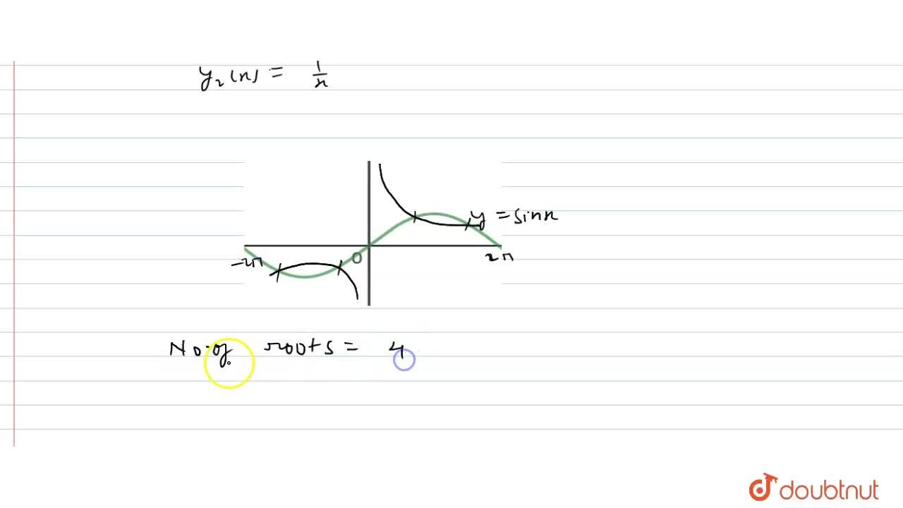 Find the number of roots of the equation  x sin x = 1, x in [-2pi, 0) uu (0, 2pi].
