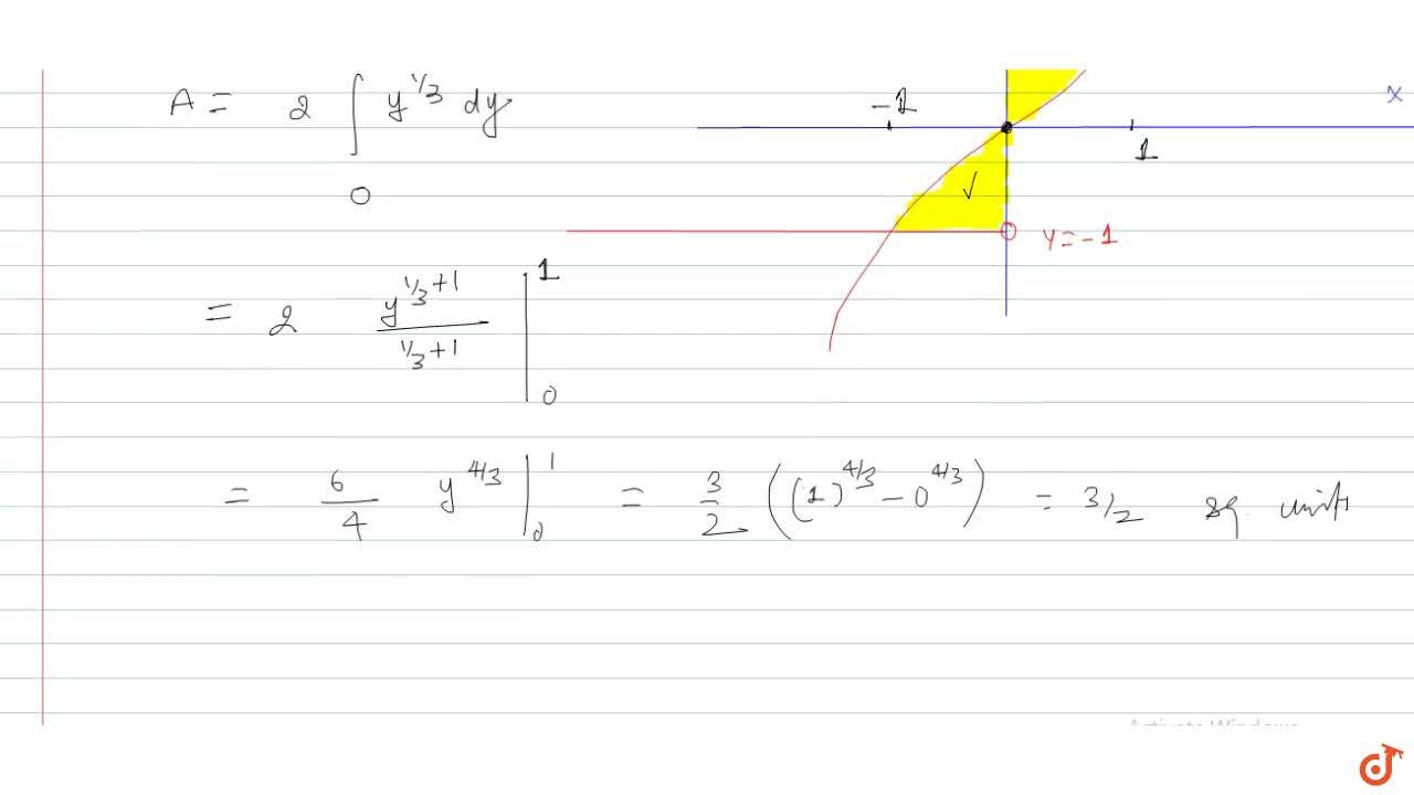 Solution for The area bounded by y=(|x|),x,x != 0 the y-axis