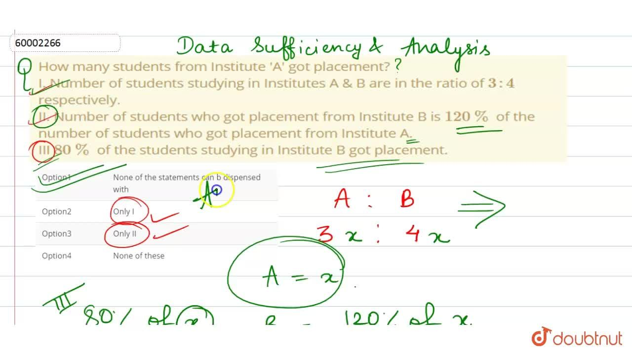 Solution for How many students from Institute 'A' got placement