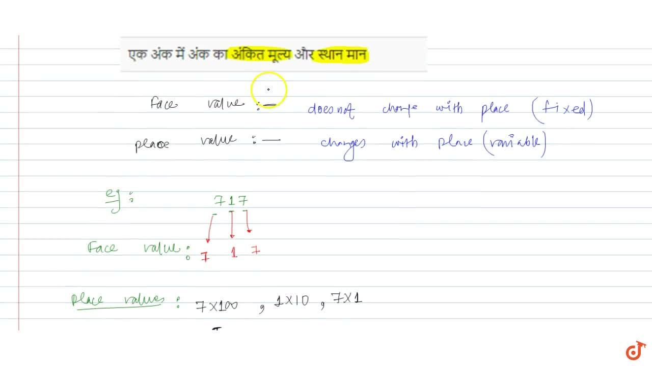 Solution for Face value and place value of a digit in a numeral