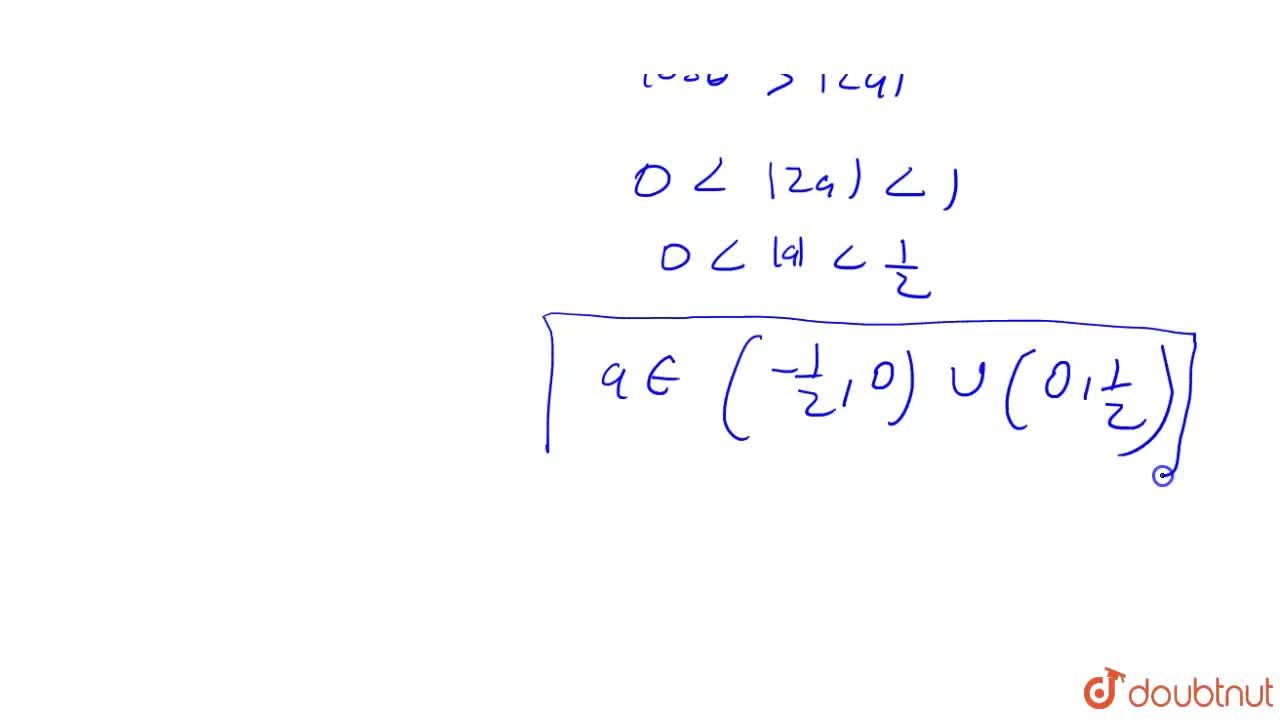 Solution for From a point (sintheta,costheta), if three norma