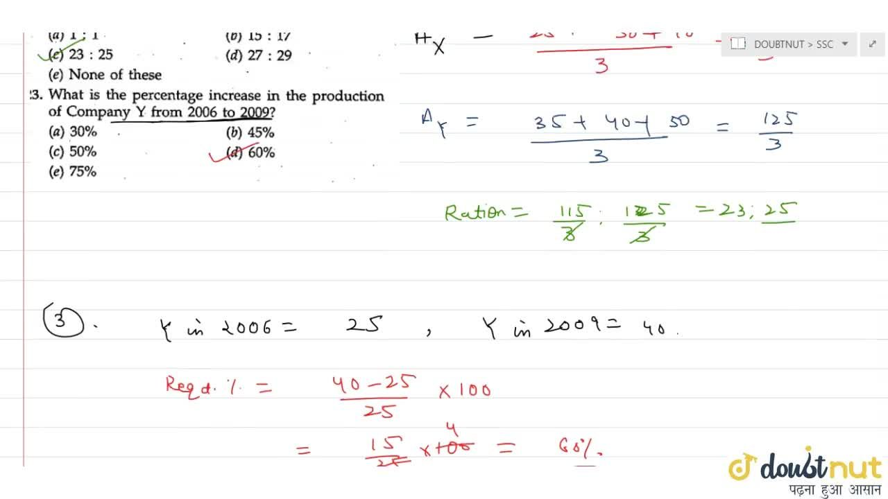 Solution for Reading the graph of production of paper by three