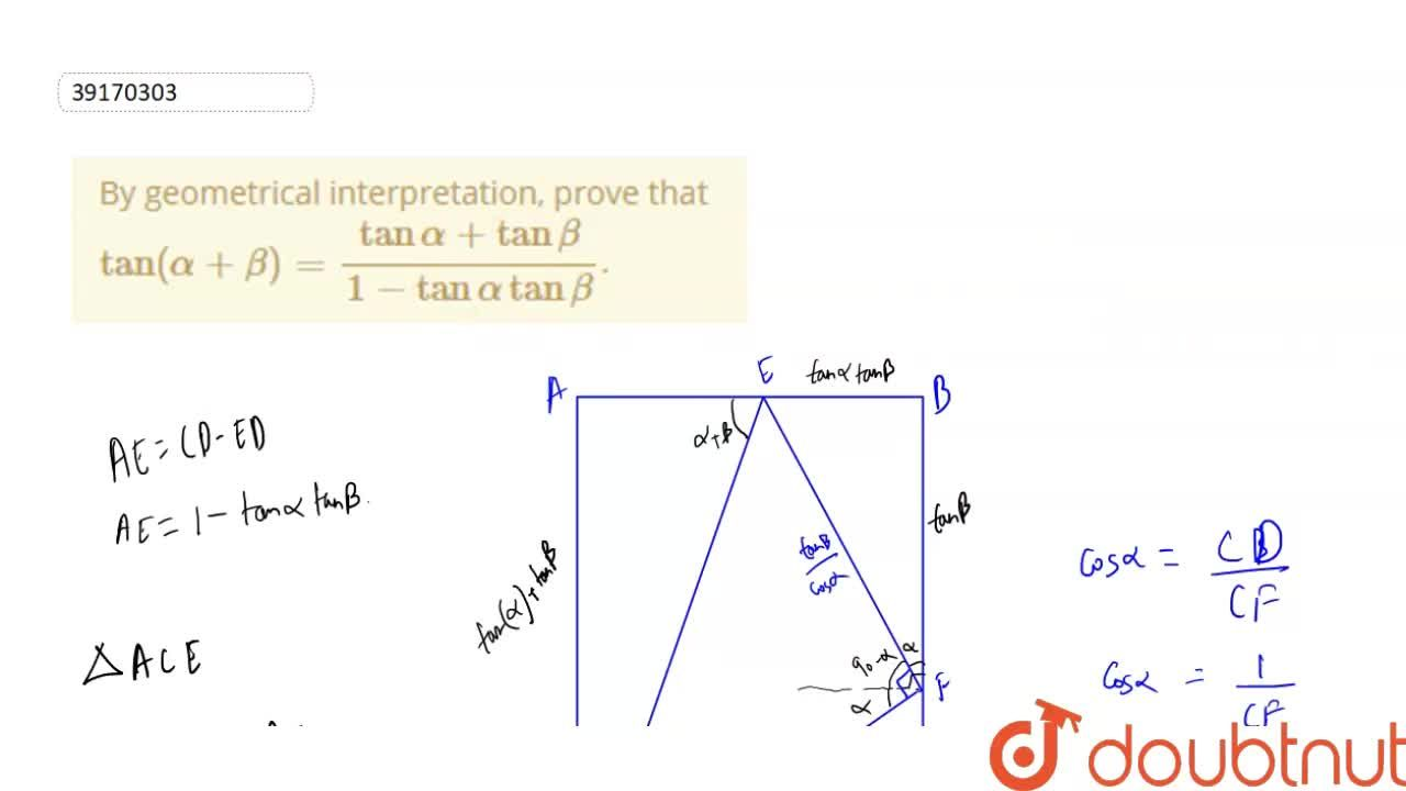 Solution for By geometrical interpretation, prove that  <br>