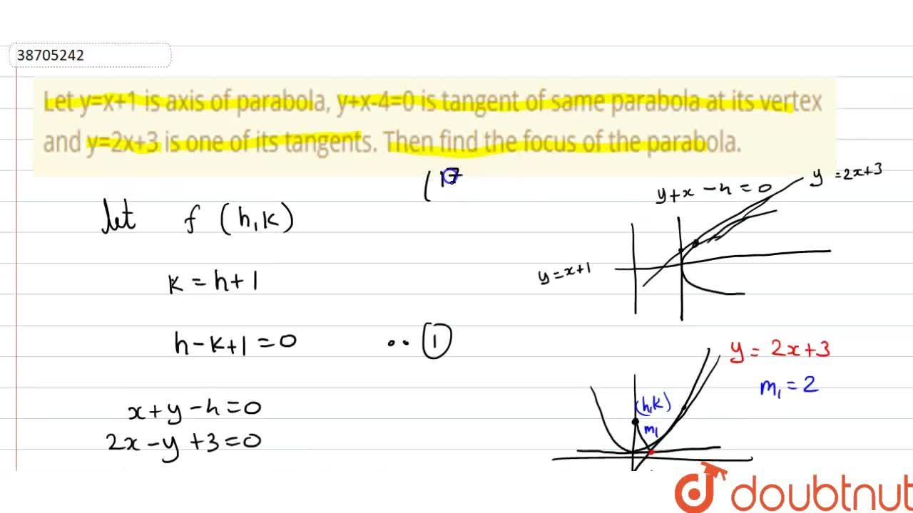 Solution for Let y=x+1 is axis of parabola, y+x-4=0 is tangent