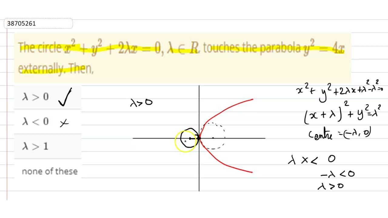 Solution for The circle x^(2)+y^(2)+2lamdax=0,lamdainR, touch
