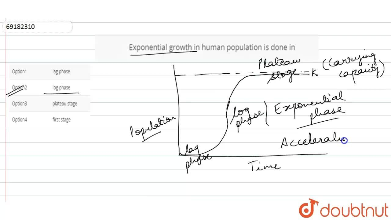 Solution for Exponential growth in human population is done in