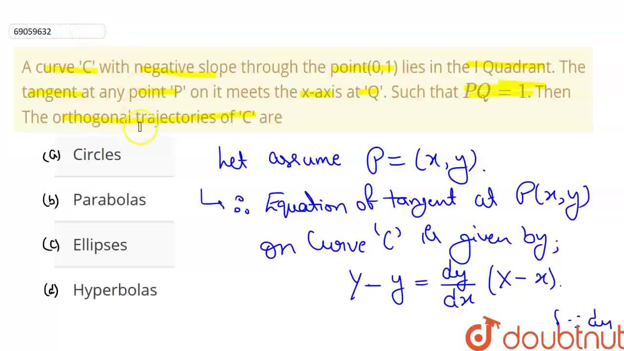 Solution for A curve 'C' with negative slope through the point(