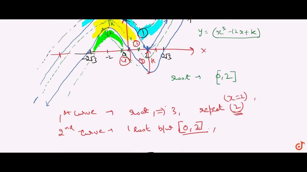 The value of k so that the equation x^3-12x+k=0 has distinct roots in [0, 2] is
