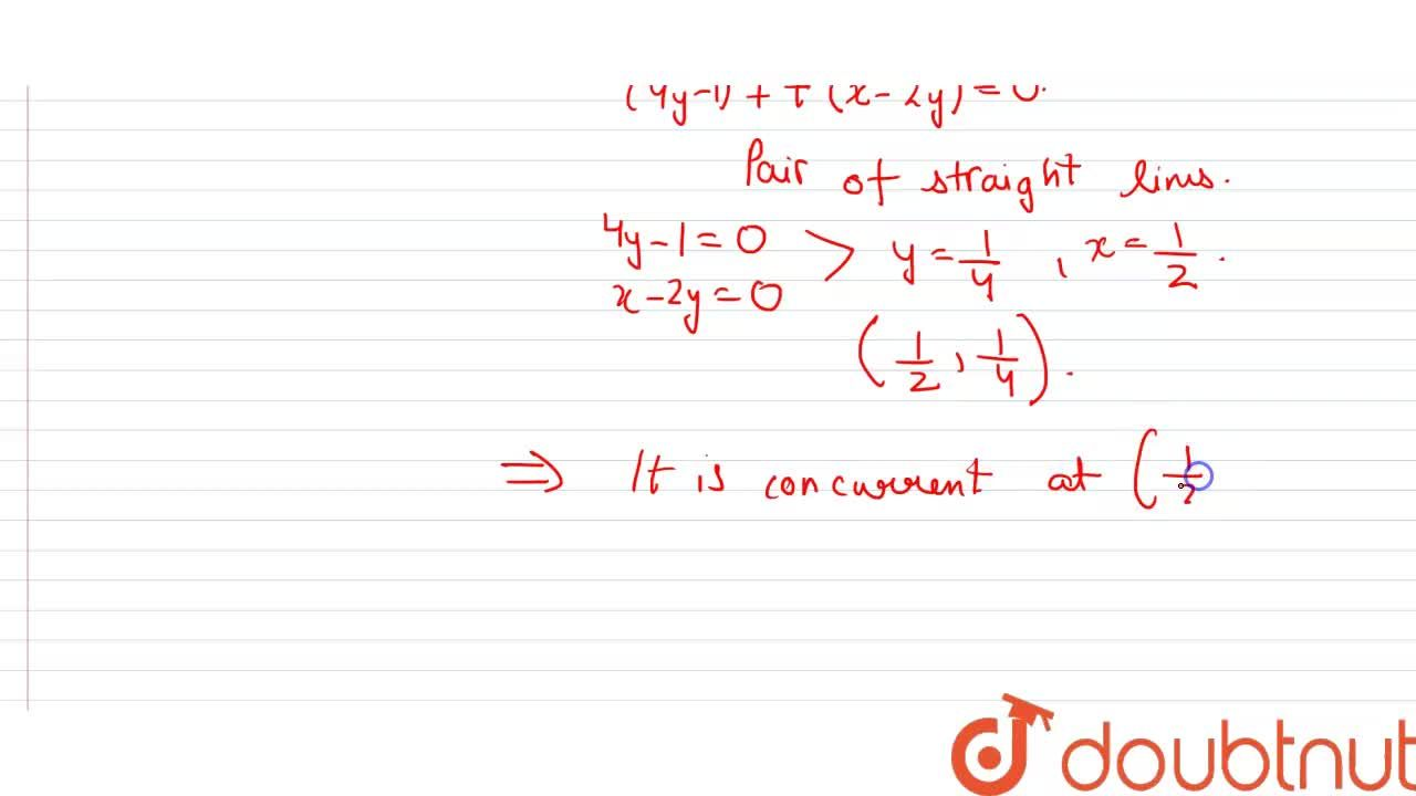 Solution for Tangents are drawn to x^(2)+y^(2)=1 from any arb