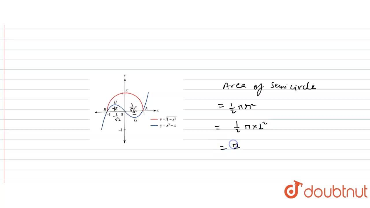 Solution for Find the area bounded  by the curves y=sqrt(1-x^(