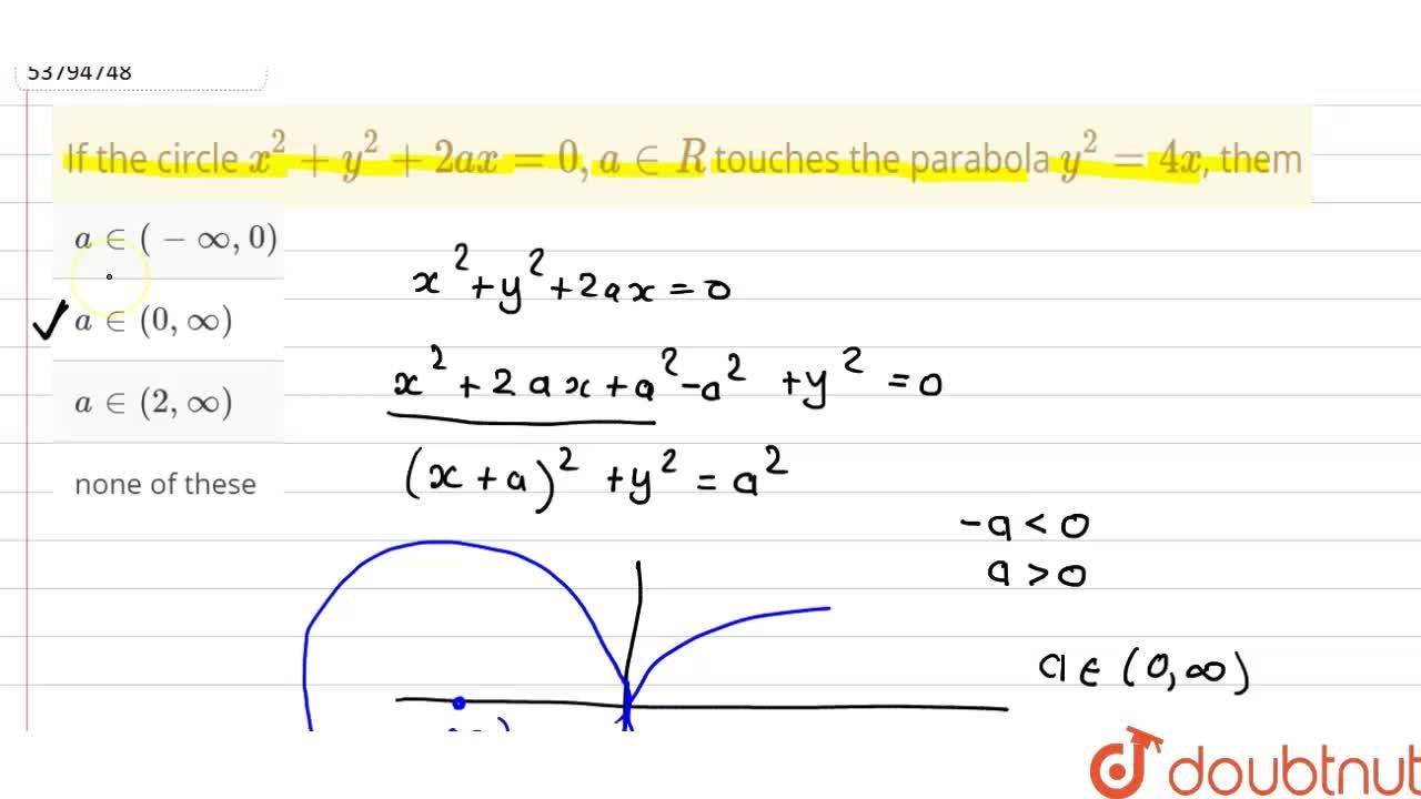 If the circle x^(2)+y^(2)+2ax=0, a in R touches the parabola y^(2)=4x, them