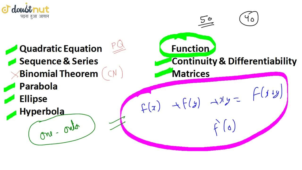 Solution for JEE Mains Maths - Most Important and Easy Topics |