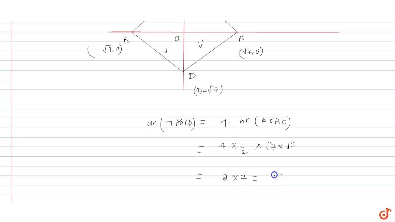 Solution for The area of quadrilateral formed by focii of hyper