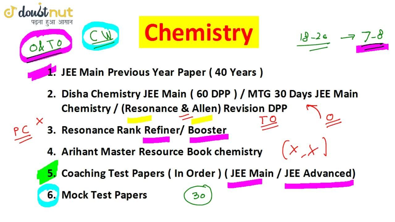 Solution for JEE Mains 2019 || Study Material For Complete Revi