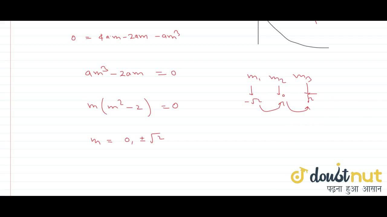 Solution for The slopes of the normals to the parabola  y^2=4a