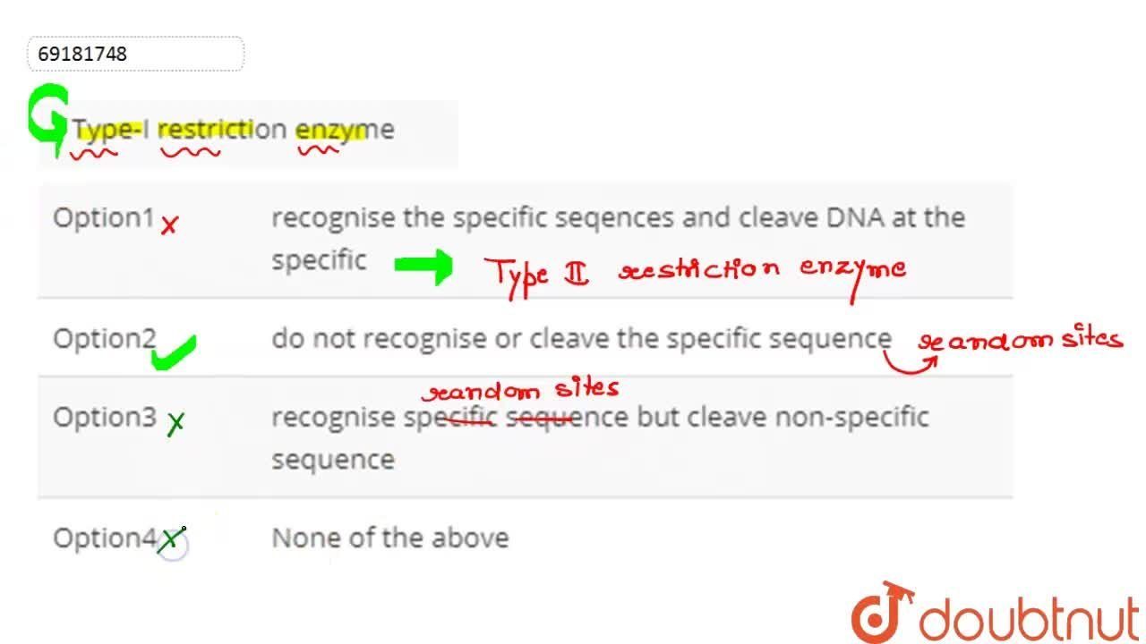 Solution for Type-I restriction enzyme