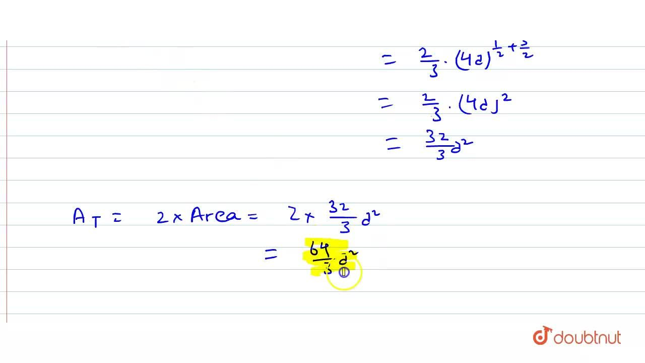 Find the area of the parabola y^(2)=4ax and the latusrectum.