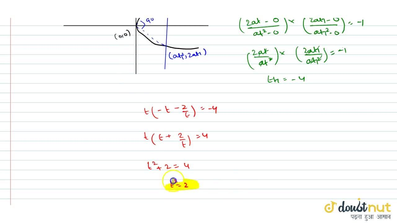 Solution for If the normal chord at t on y^2= 4ax subtends