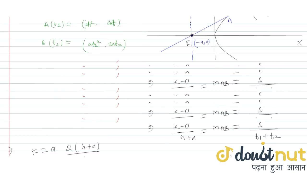 Solution for The locus of mid points of chords of the parabola
