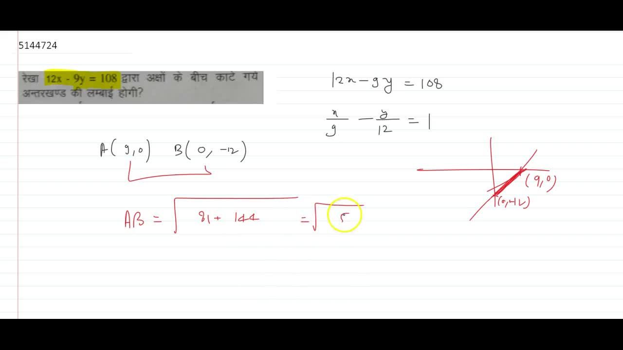 Solution for intercepts cut by line 12x - 9y = 108