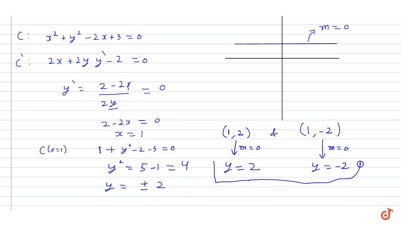 Solution for Find the points on the curve x^2+y^2-2x-3=0at  w